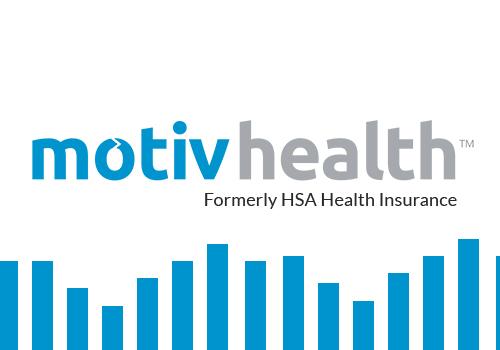 Utah's Leading HSA-Based Health Insurance Company Changes Its Name to MotivHealth